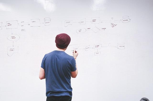如何挑选合适的CRM系统?有什么CRM系统推荐?