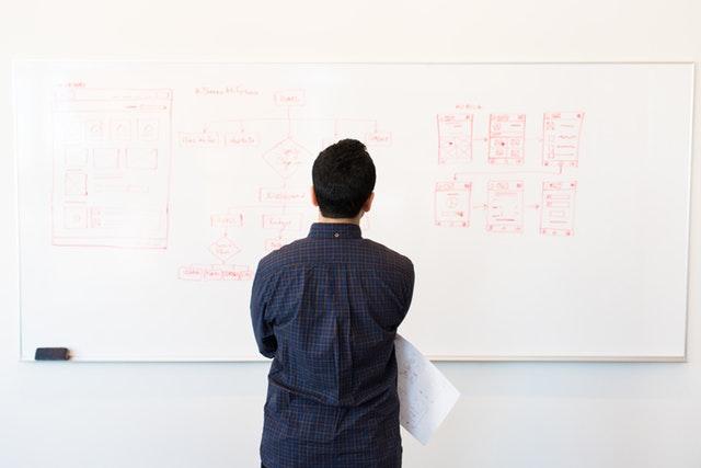 企业如何构建用户画像实现大数据精准营销